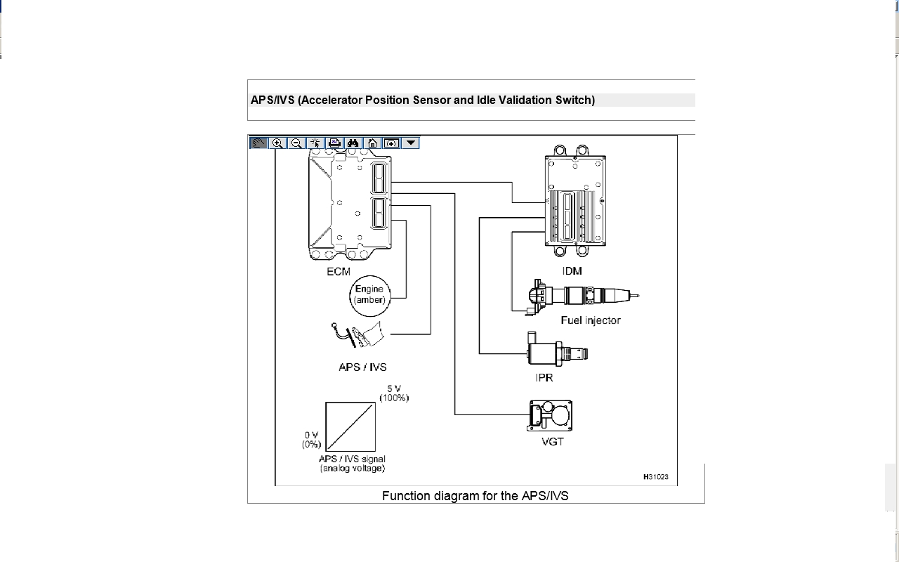 Dt466 Diagram - Wiring Diagrams on
