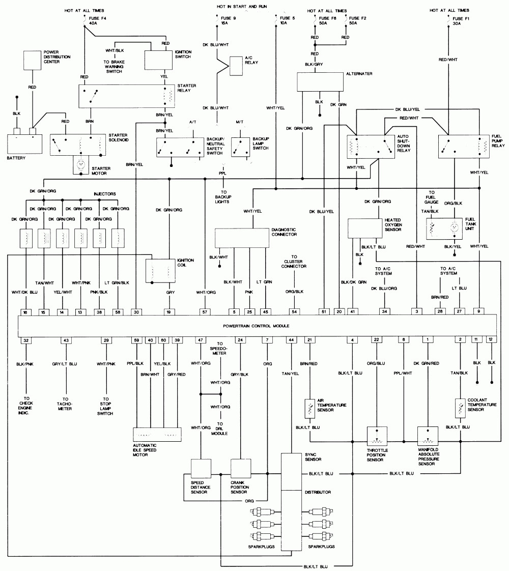 2006 jeep tj wiring diagram wiring diagram 2006 Jeep Wrangler Wiring Schematic jeep jk wiring wiring diagram