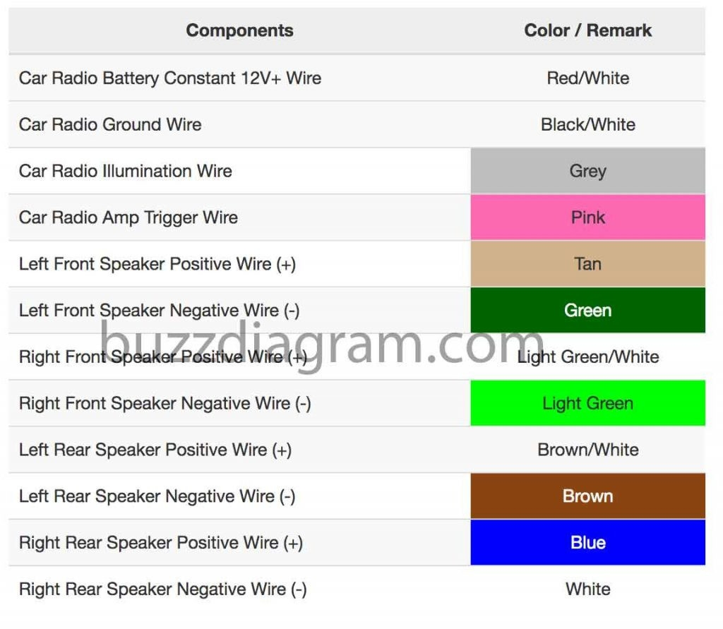 Wiring Diagram  35 Hhr Radio Wiring Diagram