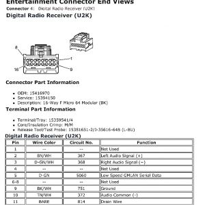 2007 Chevy Impala Radio Wiring Diagram - 2005 Chevy Impala Stereo Wiring Diagram Collection Chevy Impala Radio Wiring Diagram Marvelous Bright and 7j