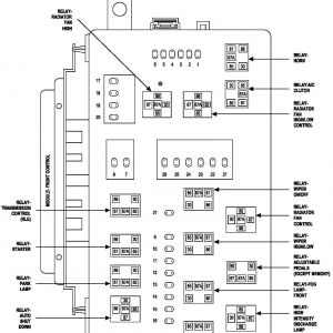 2007 Chrysler Sebring Wiring Diagram - 2007 Chrysler Sebring Wiring Diagram 2007 Chrysler Sebring Fuse Box Diagram Awesome Iec Relay Symbol 8l