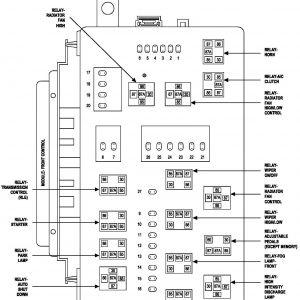 2007 Chrysler Sebring Wiring Diagram | Free Wiring Diagram