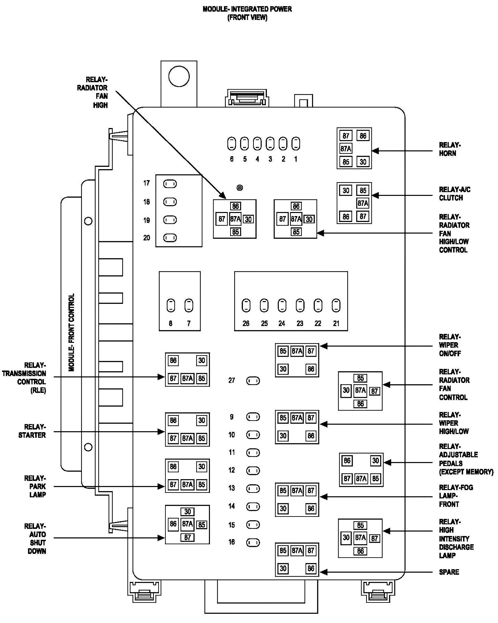 2007 chrysler sebring wiring diagram Download-2007 Chrysler Sebring Wiring Diagram 2007 Chrysler Sebring Fuse Box Diagram Awesome Iec Relay Symbol 13-l