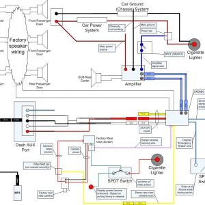 2007 toyota Tundra Wiring Diagram - 2007 toyota Tundra Wiring Diagram 2010 Tundra Radio Wiring Diagram Wiring Rh Westpol Co 2007 18j