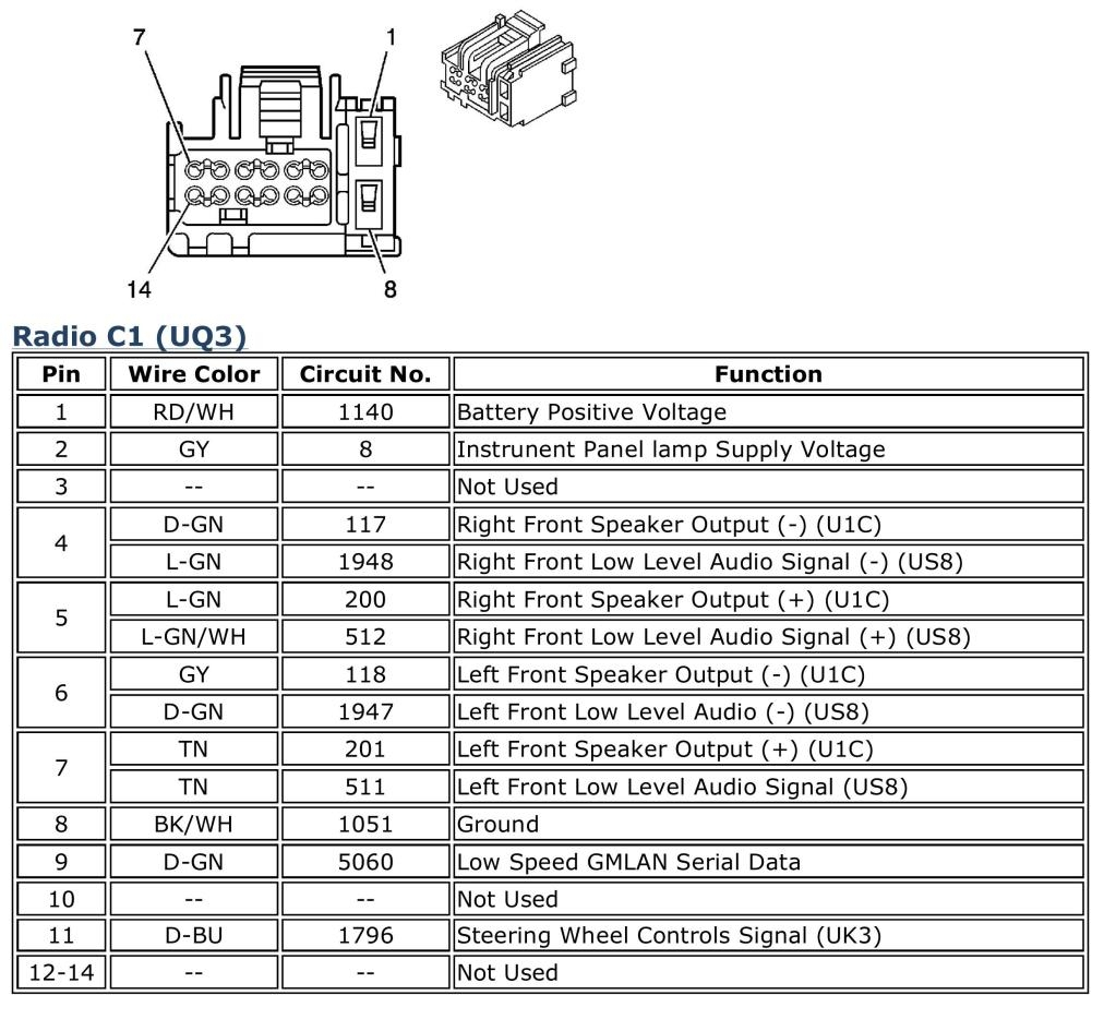2008 Chevy Silverado Radio Wiring Diagram