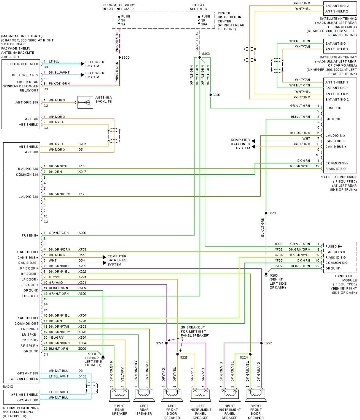2013 Chrysler 200 Stereo Wiring - Wiring Diagram & Cable ... on