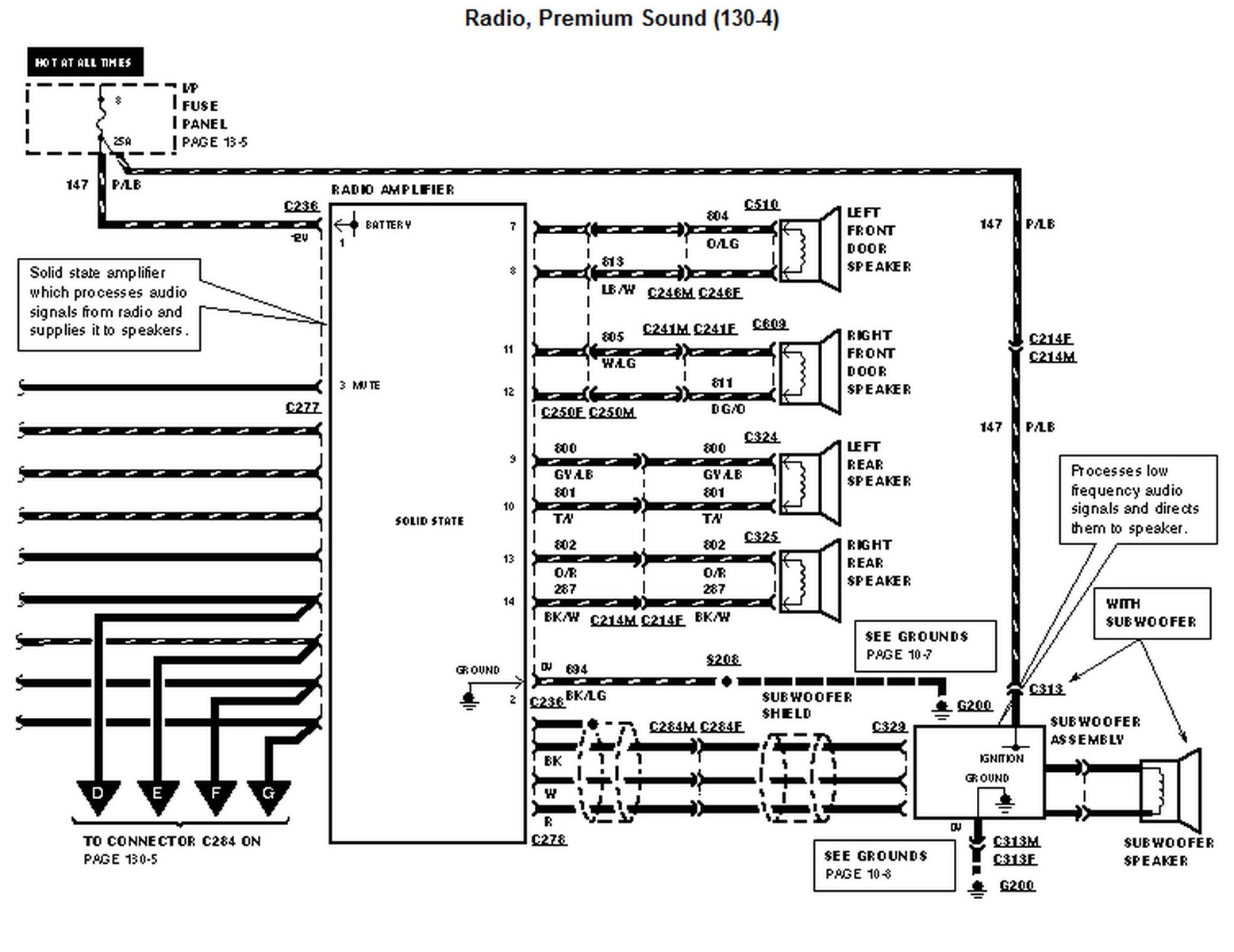2008 ford f 150 radio wire diagram 2008 ford f250 radio wiring diagram | free wiring diagram