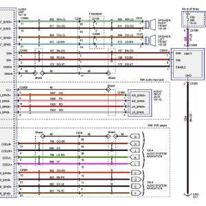 2008 ford Fusion Wiring Diagram - 2008 ford Expedition Stereo Wiring Diagram Autos Post Wire Center U2022 Rh Poscaribe Co 1998 ford Expedition Stereo Wiring Diagram 2008 Saab 9 3 Stereo 6m