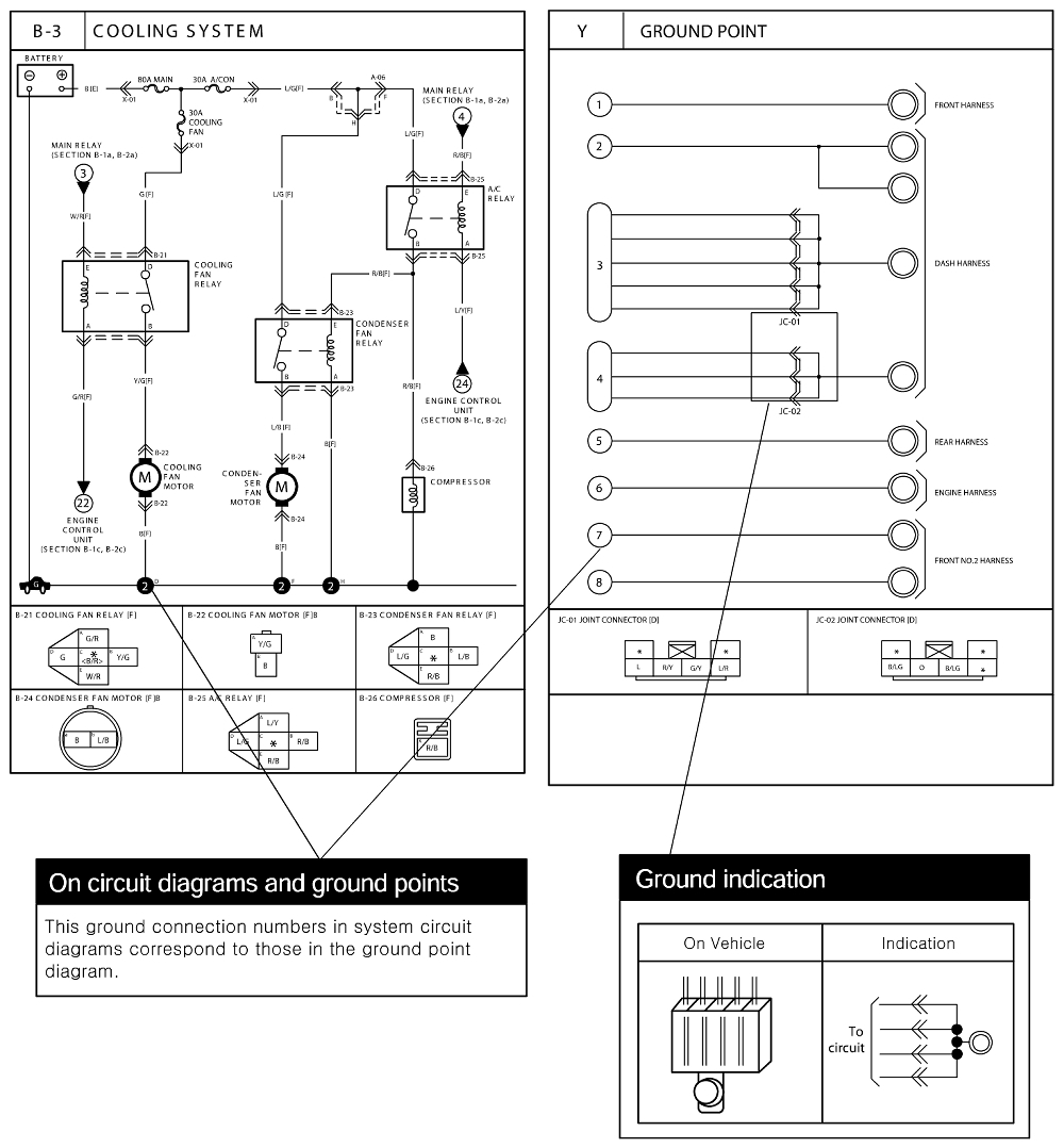 Diagram  Wiring Diagram For 2008 Chevy Impala Full