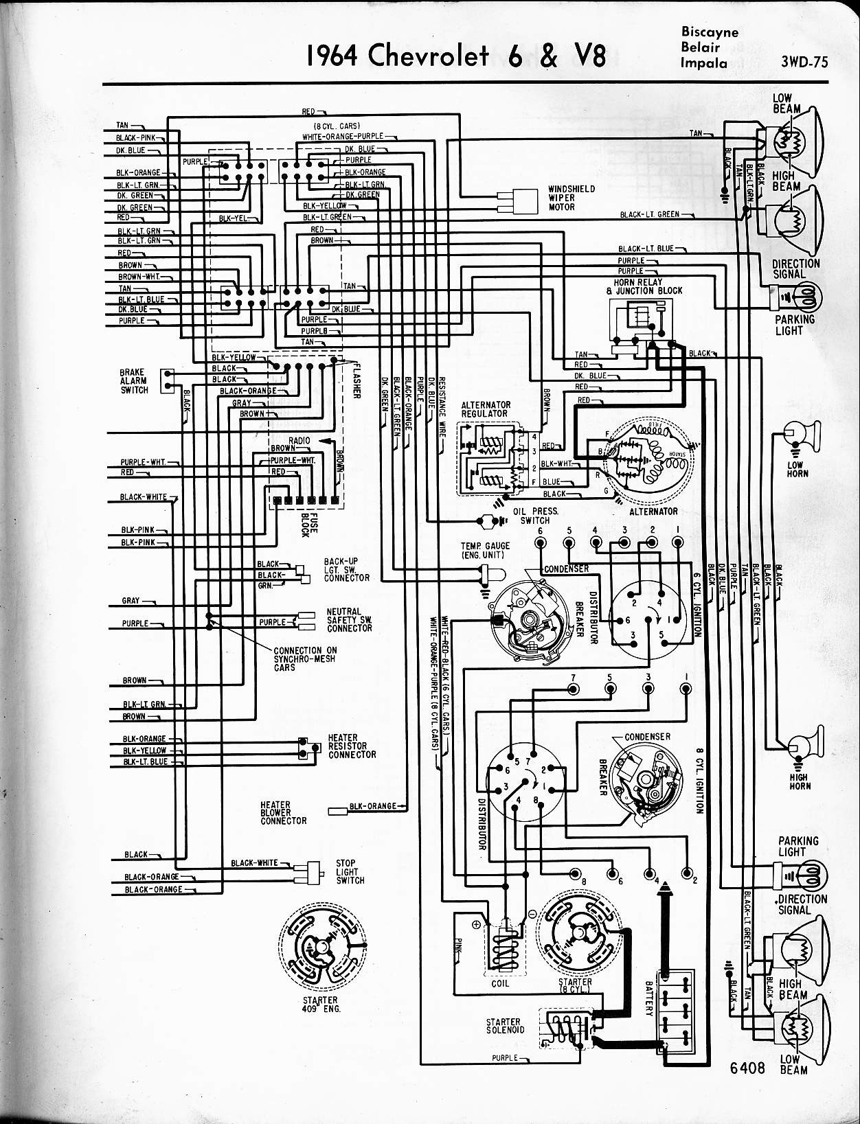 2008 impala wiring schematic - impala wiring diagram example electrical  wiring diagram u2022 rh huntervalleyhotels co
