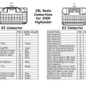 2009 toyota Camry Radio Wiring Diagram | Free Wiring Diagram