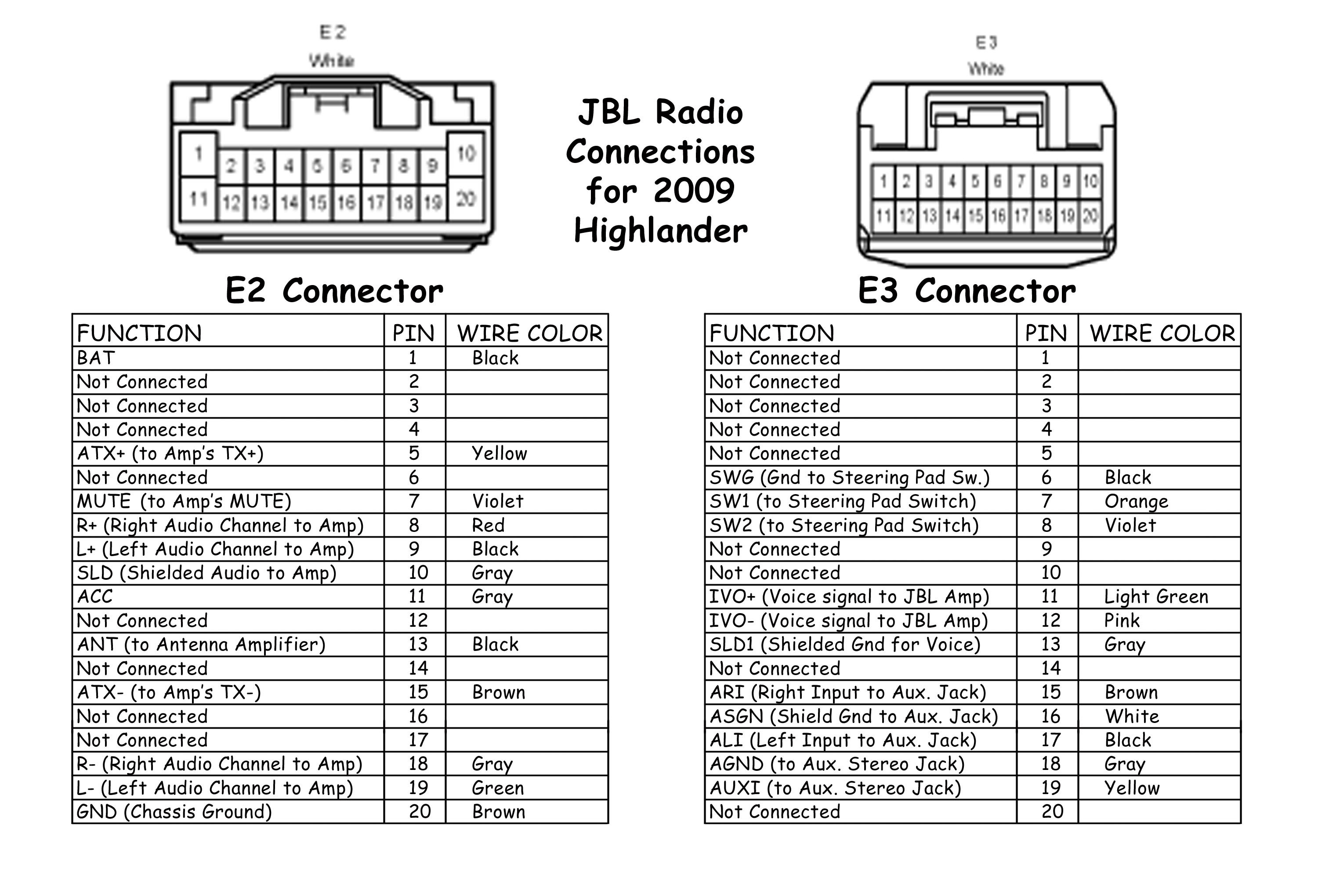 2009 toyota tacoma trailer wiring diagram Download-2009 toyota ta a trailer wiring diagram Download Trailer Wiring Diagram Toyota Ta a New Toyota 20-d