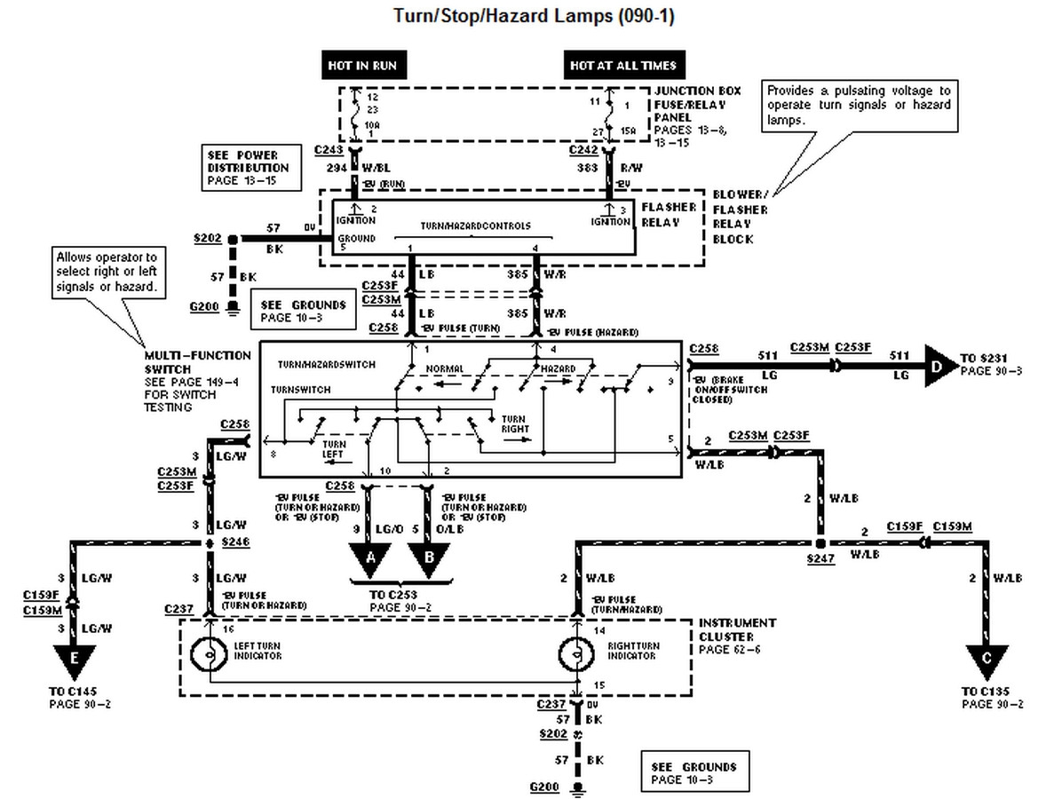 Diagram  1984 F150 Tail Light Wiring Diagram Full Version