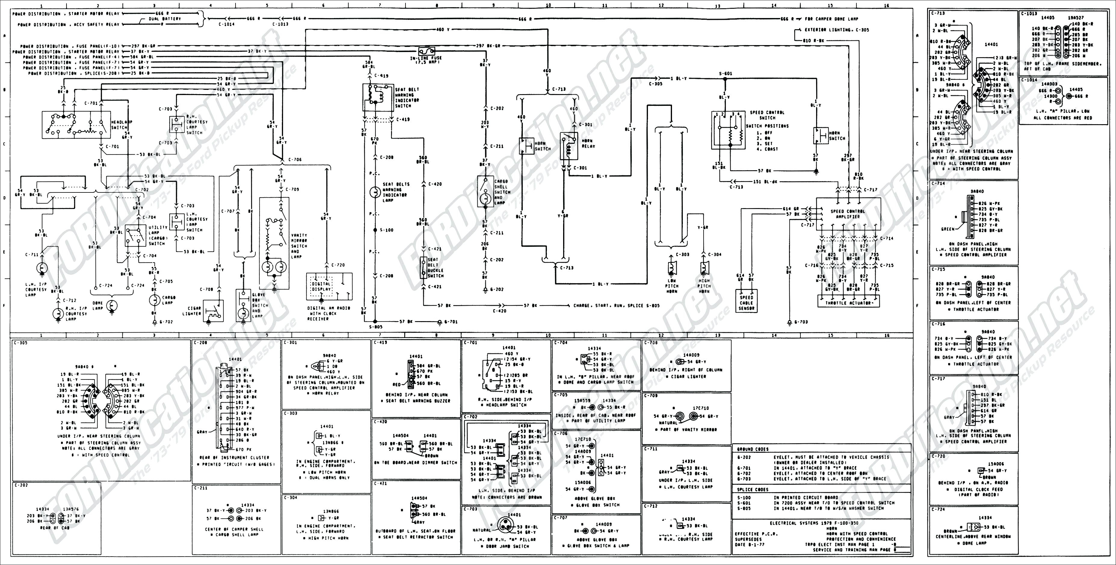Ford Factory Wiring Diagram
