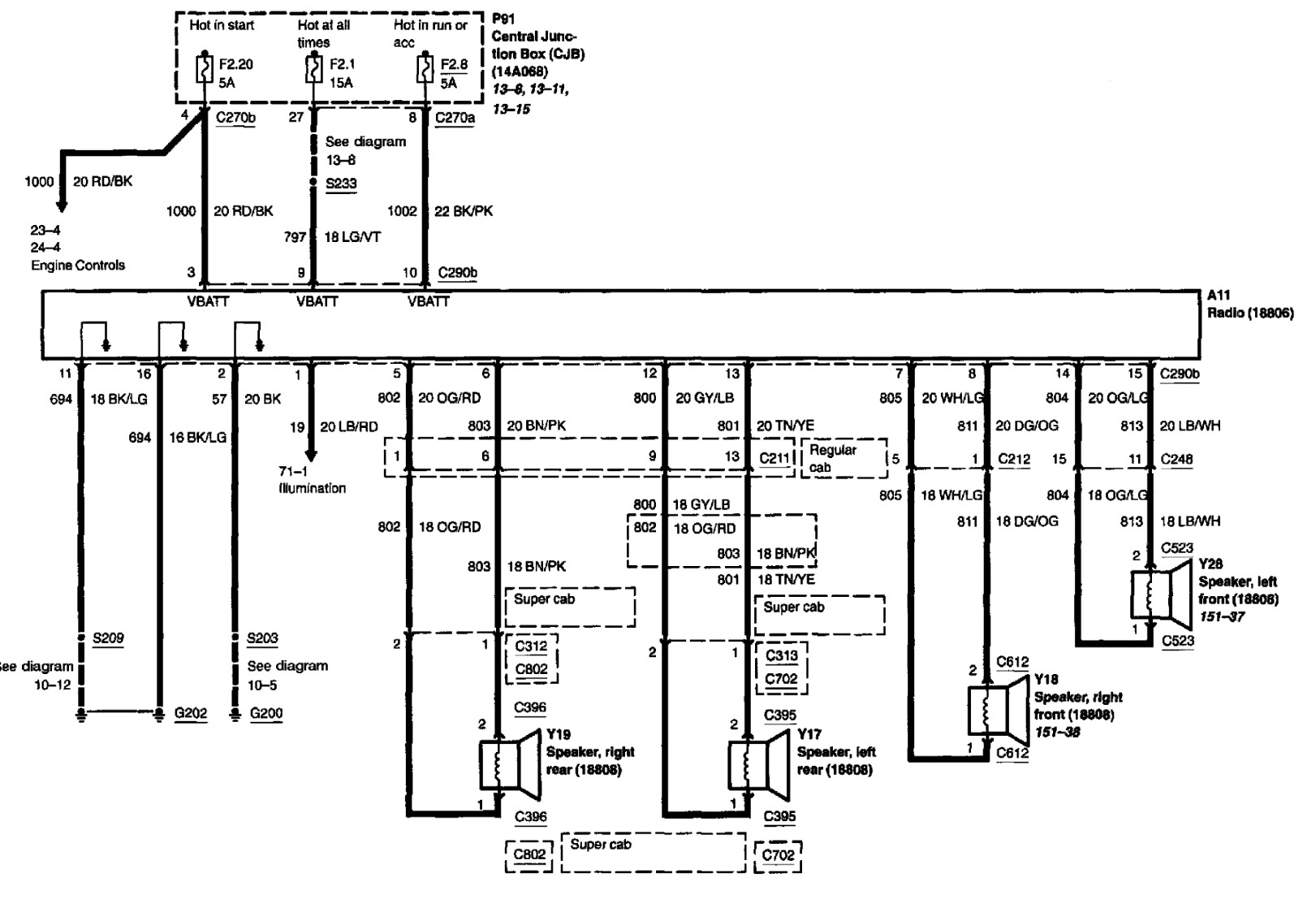DIAGRAM] 2003 Ford F 150 Stereo Wiring Diagram FULL Version HD ... 94 f150 radio wiring diagram Diagram Database