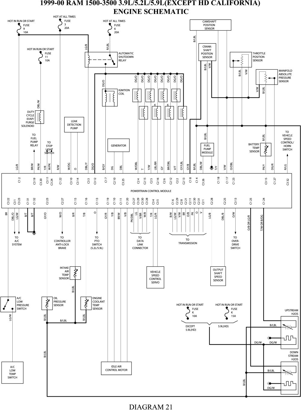 2014 Dodge Ram Wiring Diagram | Free Wiring Diagram