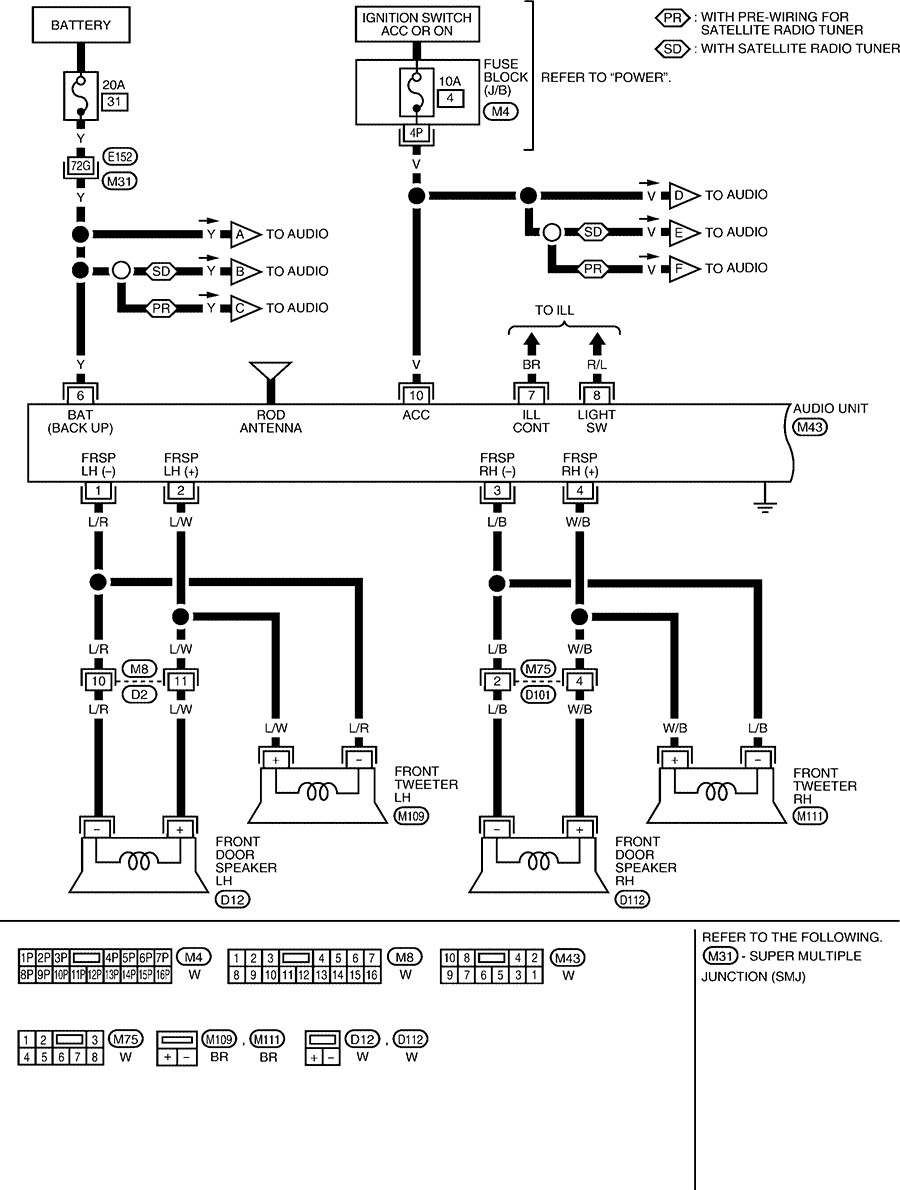 2014 nissan altima stereo wiring diagram Collection-nissan sentra wiring diagram as well nissan radio wiring harness rh 207 246 123 107 6-l