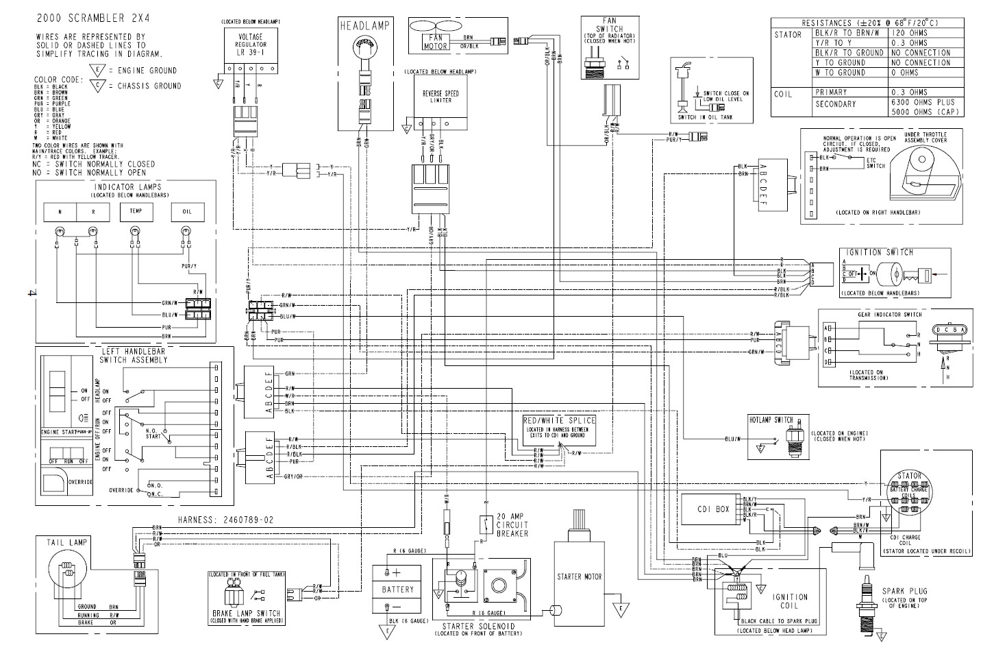 2015 polaris rzr 900 wiring diagram Collection-2015 polaris rzr 900 wiring diagram Download polaris wiring diagram wire center u2022 rh wattatech 9-b