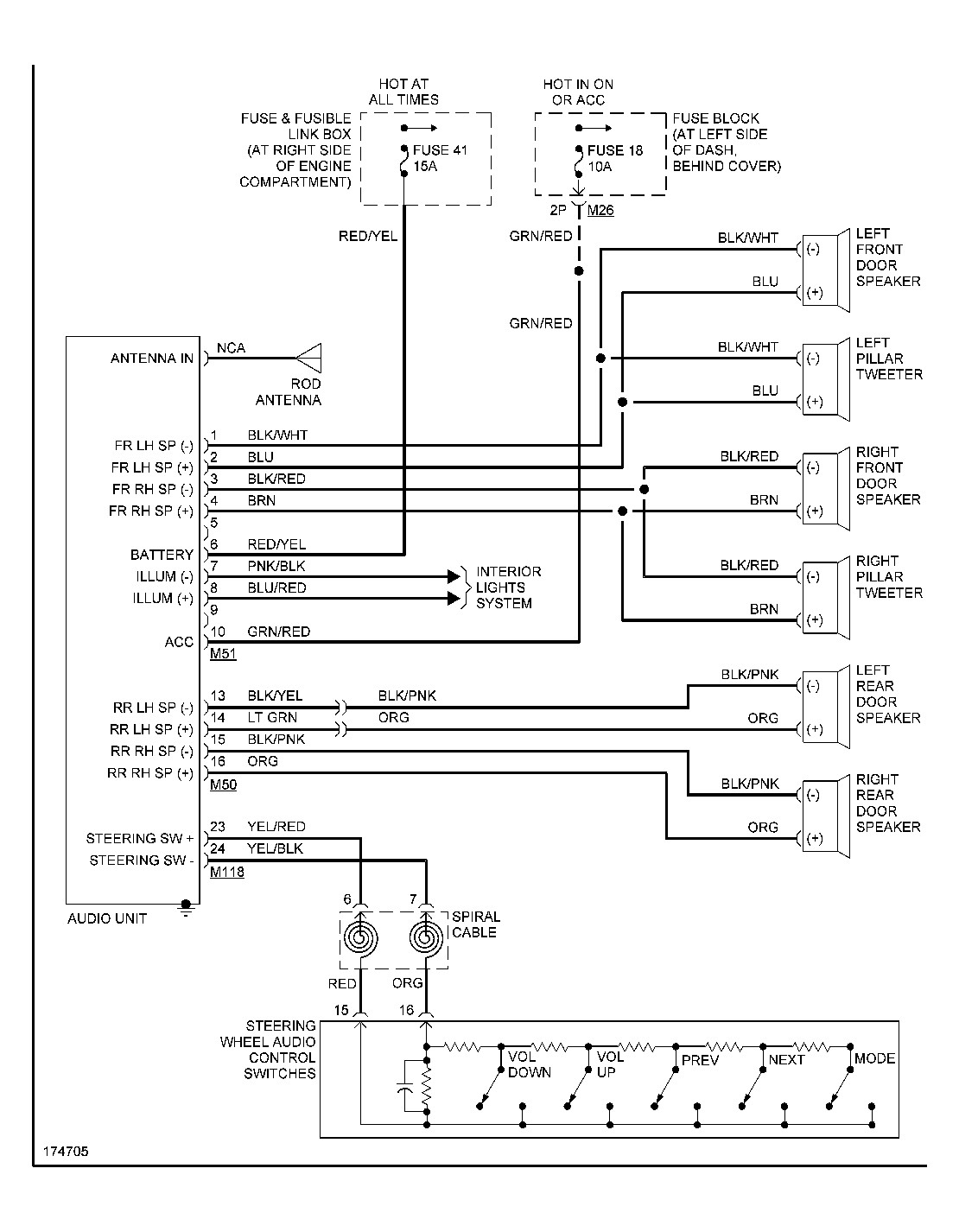 Diagram  Renault Kangoo Wiring Electric Diagrams 2002 2009 Full Version Hd Quality 2002 2009