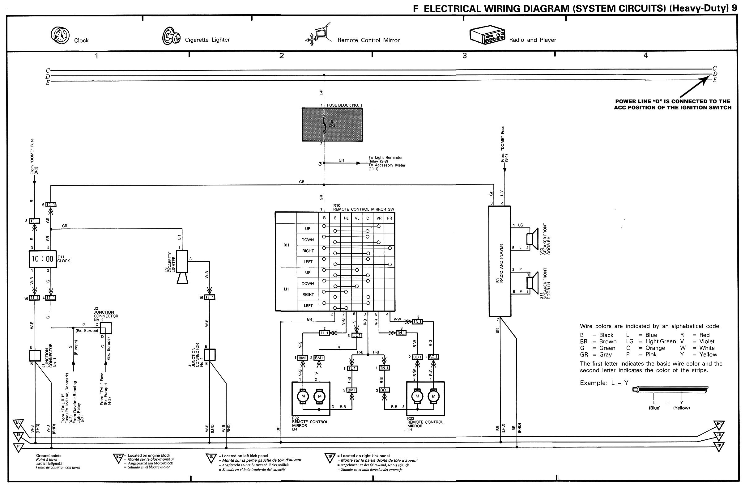 Diagram  Fuse Box Diagram For 98 Nissan Frontier Full