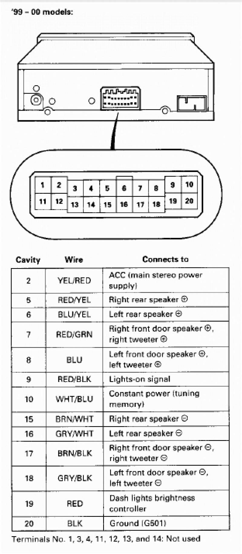 1995 civic radio wiring diagram 2017 honda civic radio wiring diagram | free wiring diagram