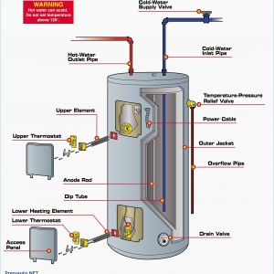 220v Hot Water Heater Wiring Diagram - Wiring Diagram for Water Heater New Wiring Diagram Electric Water Heater Fresh New Hot Water Heater 9a