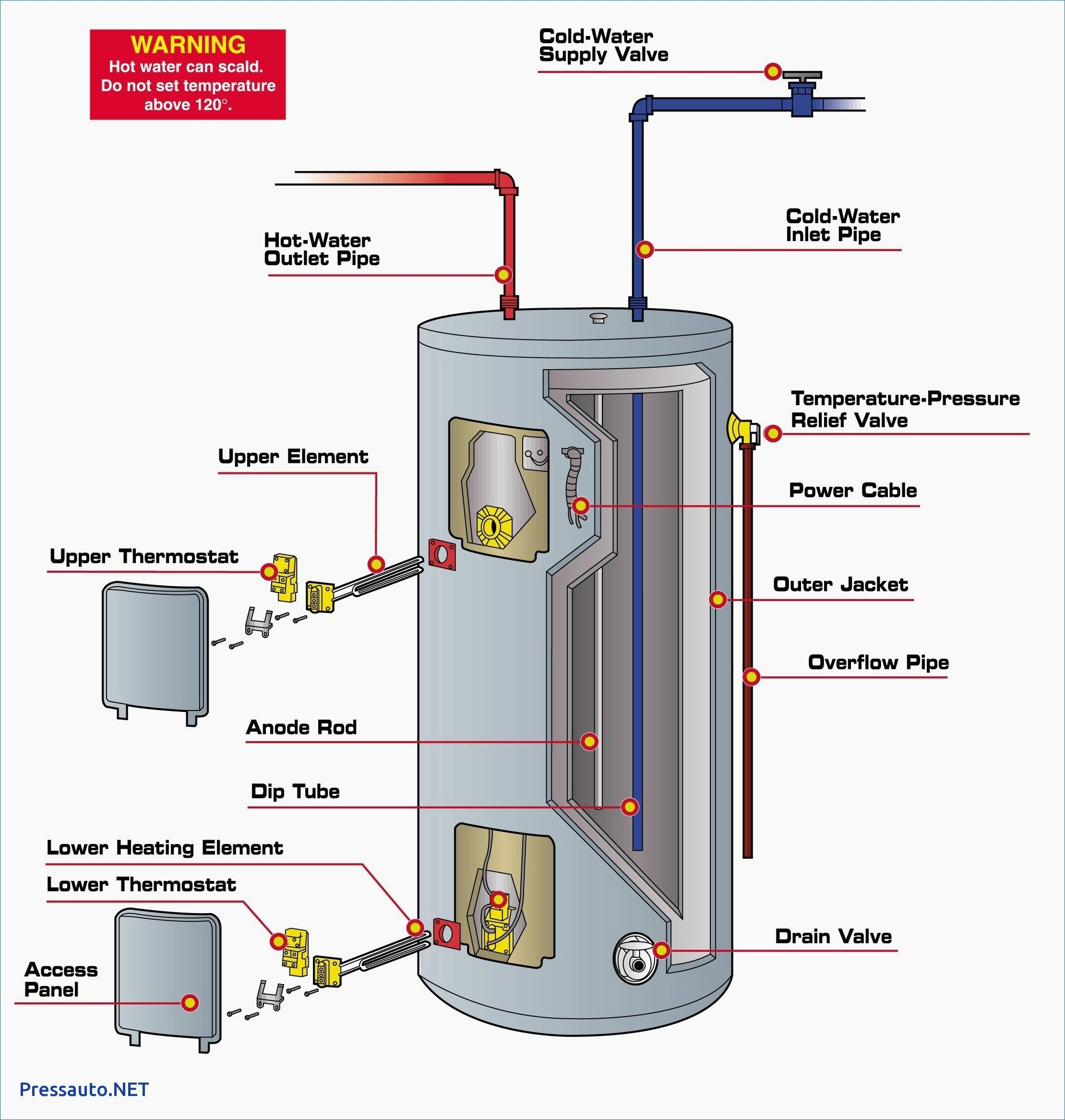 220v hot water heater wiring diagram