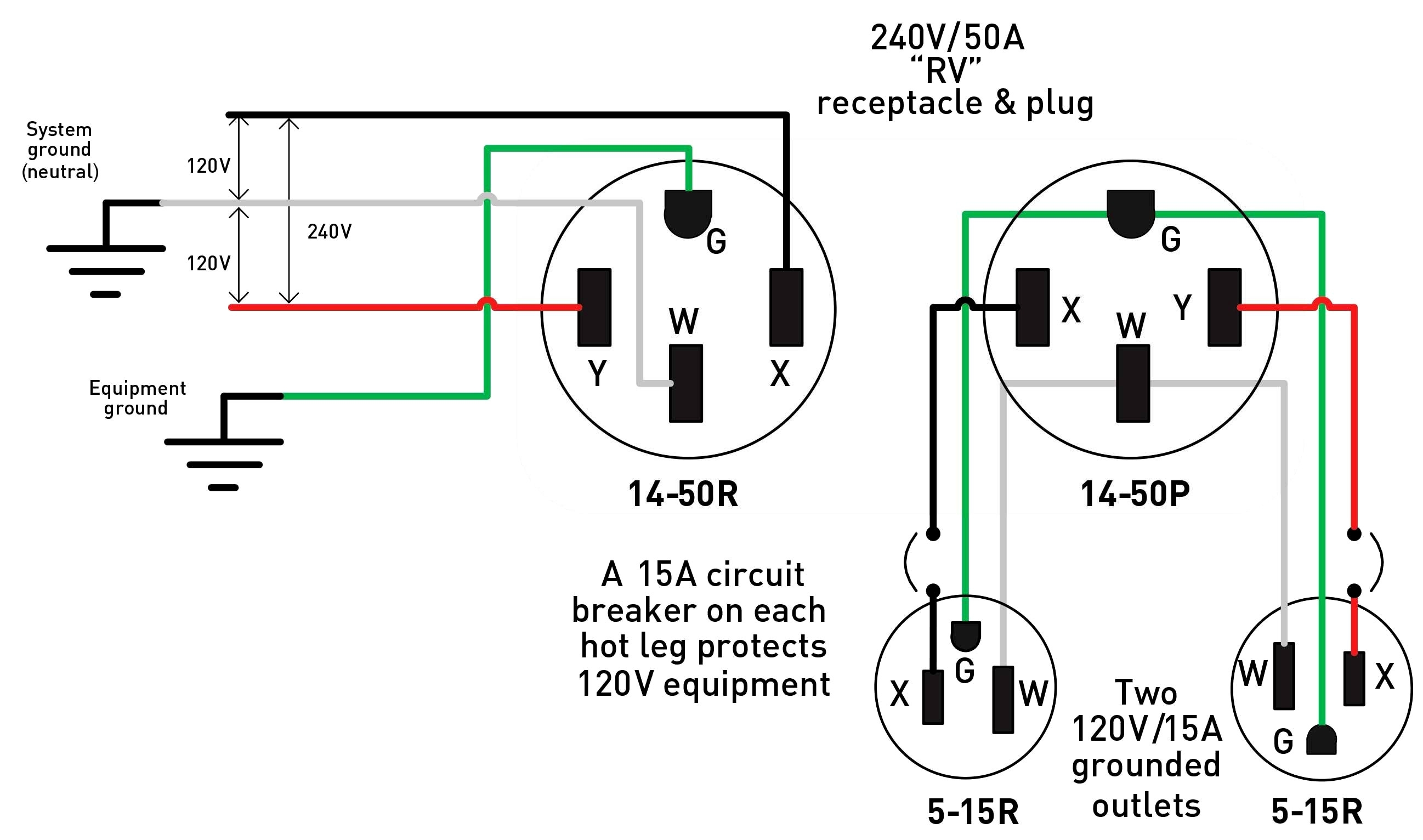 480v Welder Plug Wiring Diagram