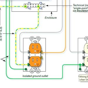 220v Welder Plug Wiring Diagram - Plug Wiring Diagram Diagrams Throughout Receptacle 6k