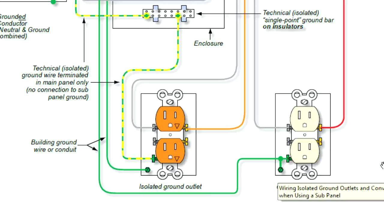 Diagram  Split Plug Wiring Diagram Wiring Diagram Full