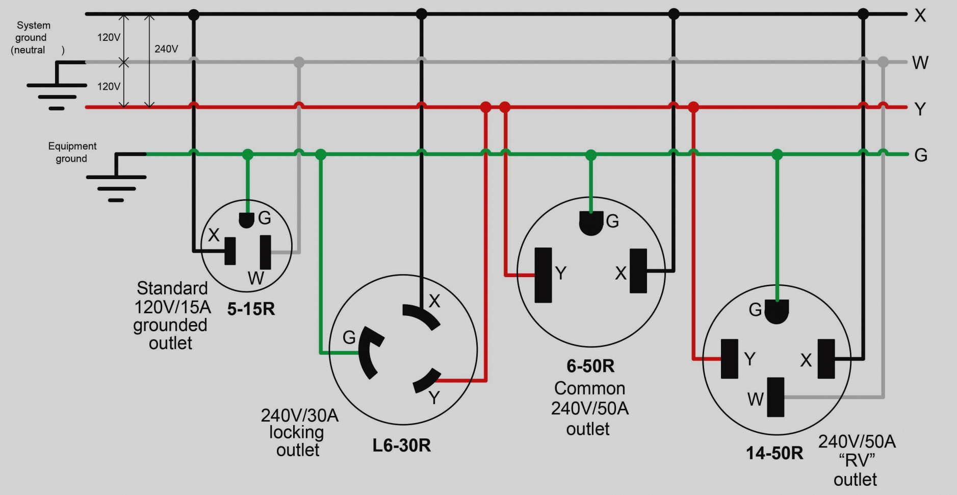 Diagram  Ridgid 4 Wire 220v Plug Wiring Diagram Full