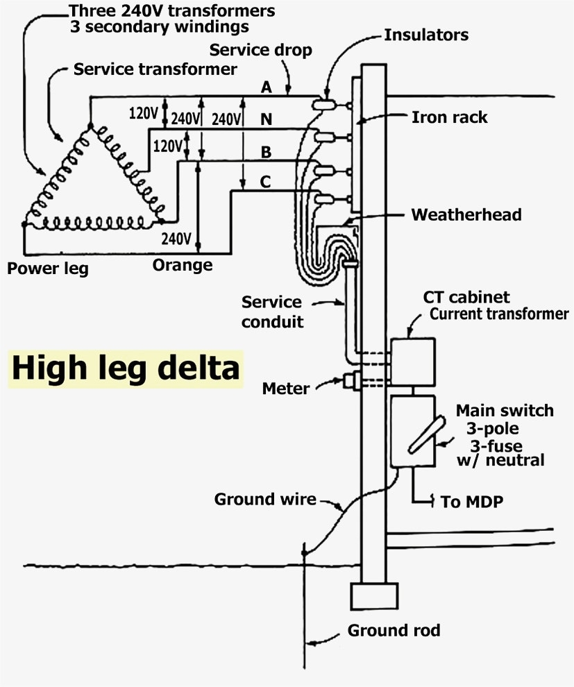 3 phase current transformer wiring diagram Download-Transformer Wiring Diagram 480v 120v Best To Kwikpik Me For 16-d