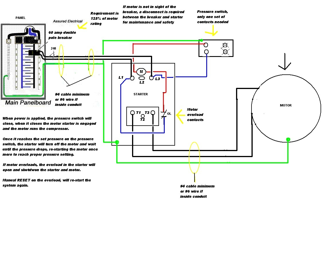 3 phase disconnect switch wiring diagram Collection-3 phase disconnect switch wiring diagram Download pressor motor wiring wiring diagram wayne pressor diagram 6-a