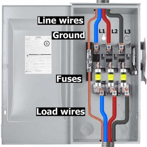 3 Phase Disconnect Switch Wiring Diagram - How to Wire Safety Switch and Wiring Ac Disconnect Box Justsayessto Me Rh Justsayessto Me 17d