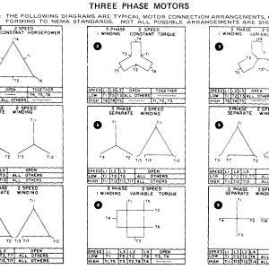 3 Phase Motor Wiring Diagram 12 Leads - 3 Phase Motor Wiring Diagram 9 Leads Sample Pdf Wiring Diagram Motor Control System New Symbols Sweet Aeg Phase 15o