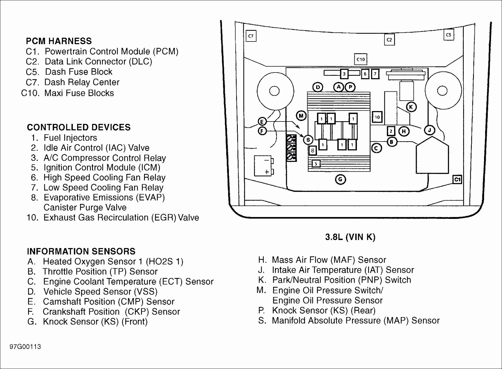 1997 buick lesabre 38l engine diagram 3 position ignition switch wiring diagram | free wiring ... #14