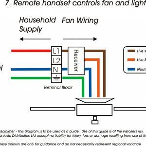 3 Speed Pull Chain Switch Wiring Diagram - 3 Speed Ceiling Fan Switch Wiring Diagram – 3 Speed Ceiling Fan Switch Wiring Diagram Best 6d
