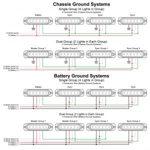 3 Wire Strobe Light Wiring Diagram - Wiring Diagram Flashing Led Lights Save Low Profile Vehicle Led Mini Strobe Light Head Built In 8s
