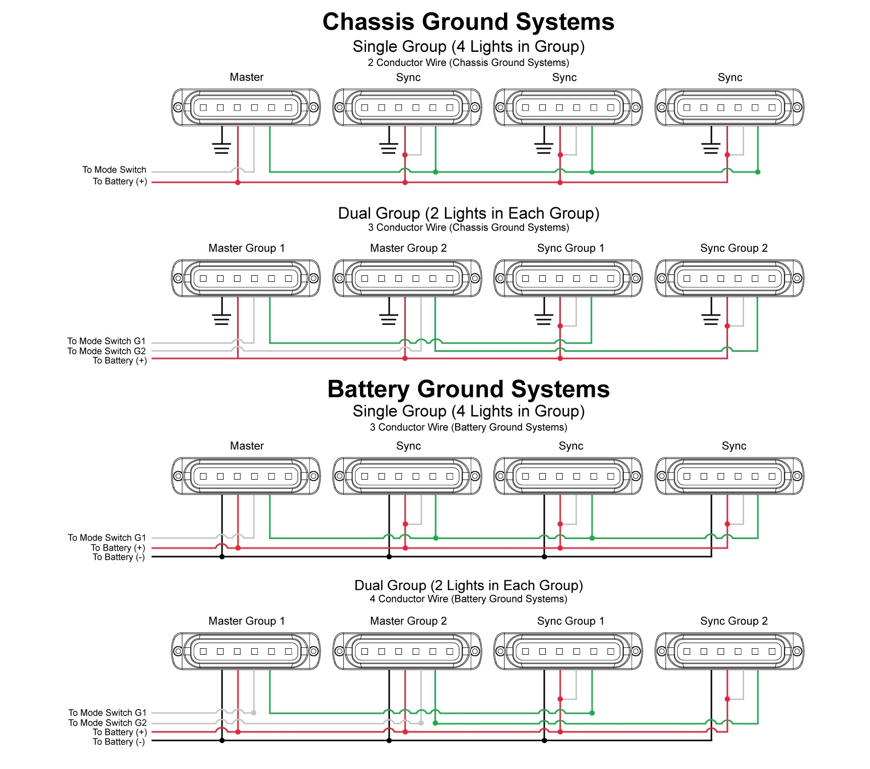 3 Wire Strobe Light Wiring Diagram