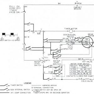 3 Wire Washing Machine Motor Wiring Diagram - Washer Parts Diagram Wiring Harness Wiring Diagram Wiring Wire Rh Javastraat Co 1o