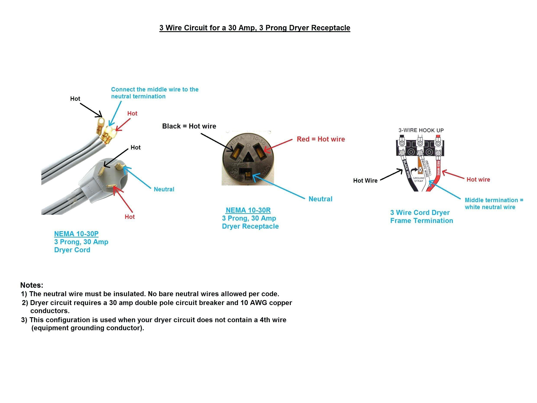 Diagram  Trailer Connectors In Australia Wiring Diagram