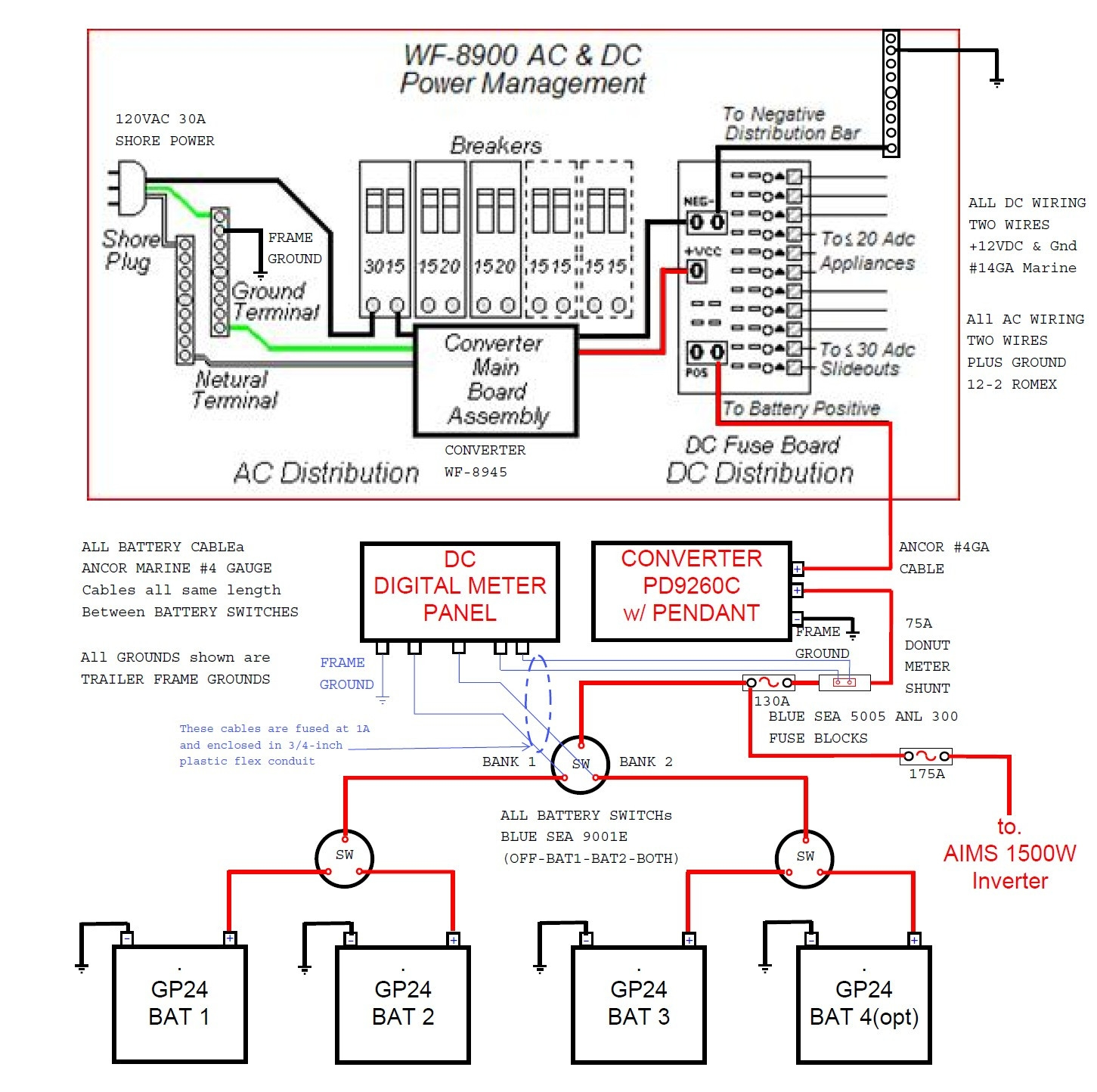 30 Amp Shore Power Wiring Diagram