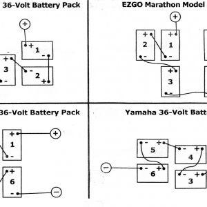 36 Volt Club Car Golf Cart Wiring Diagram - Club Car Wiring Diagram 36 Volt – Wiring Diagrams for Yamaha Golf Carts Refrence Ez Golf 19o