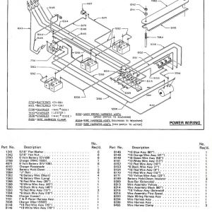 36 Volt Club Car Golf Cart Wiring Diagram - Golf Cart Wiring Diagram originalstylophone 19o