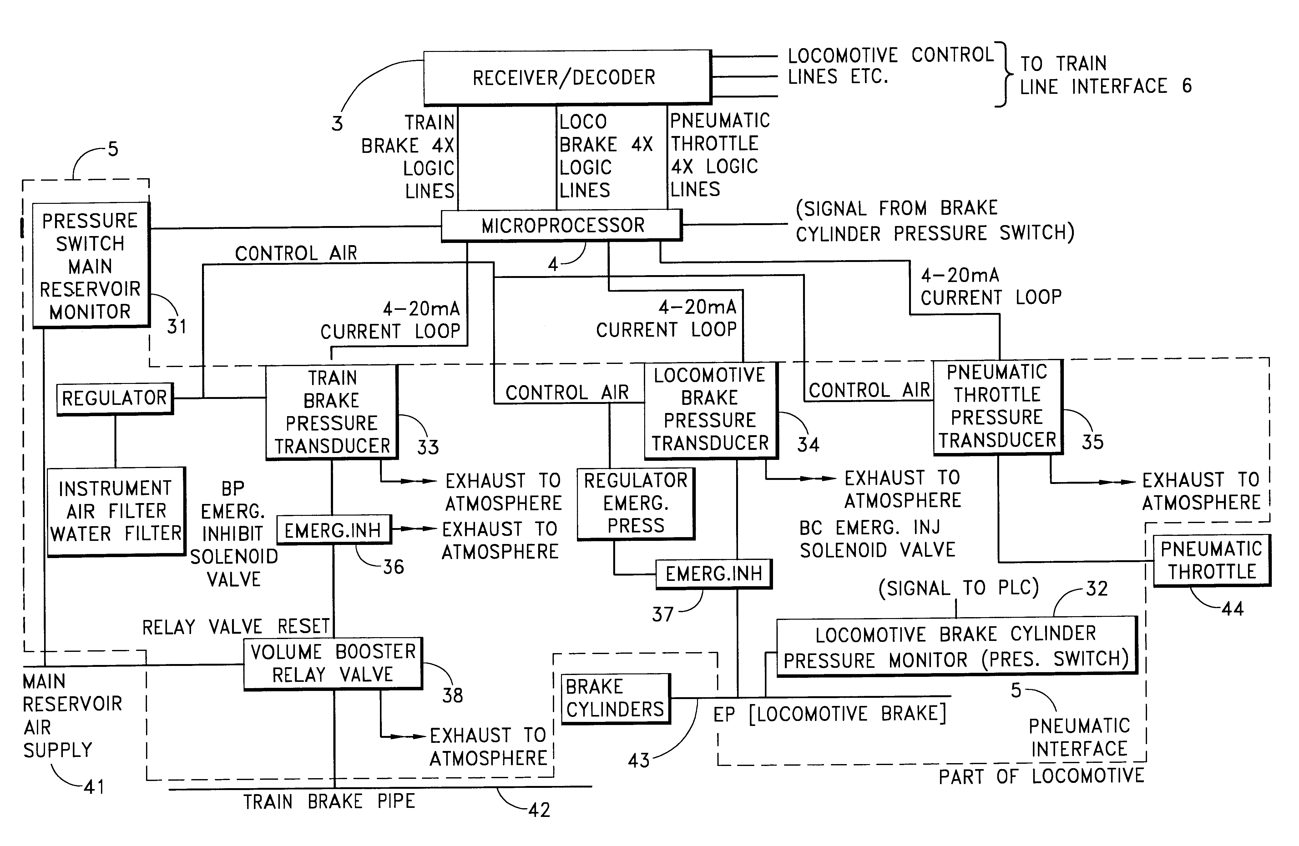 4 20ma Pressure Transducer Wiring Diagram