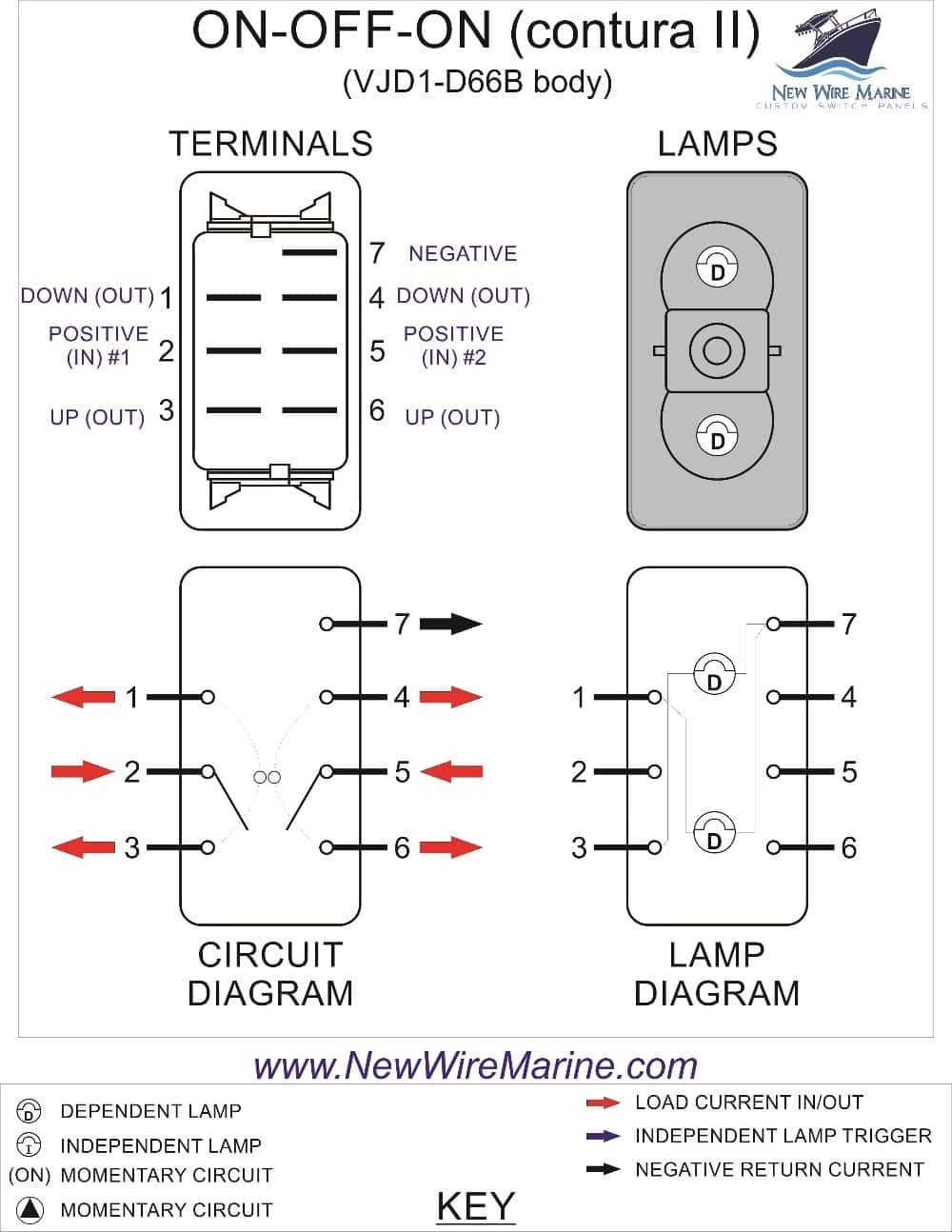 4 Pin Rocker Switch Wiring Diagram | Free Wiring Diagram  Pin Switch Wiring Diagram on