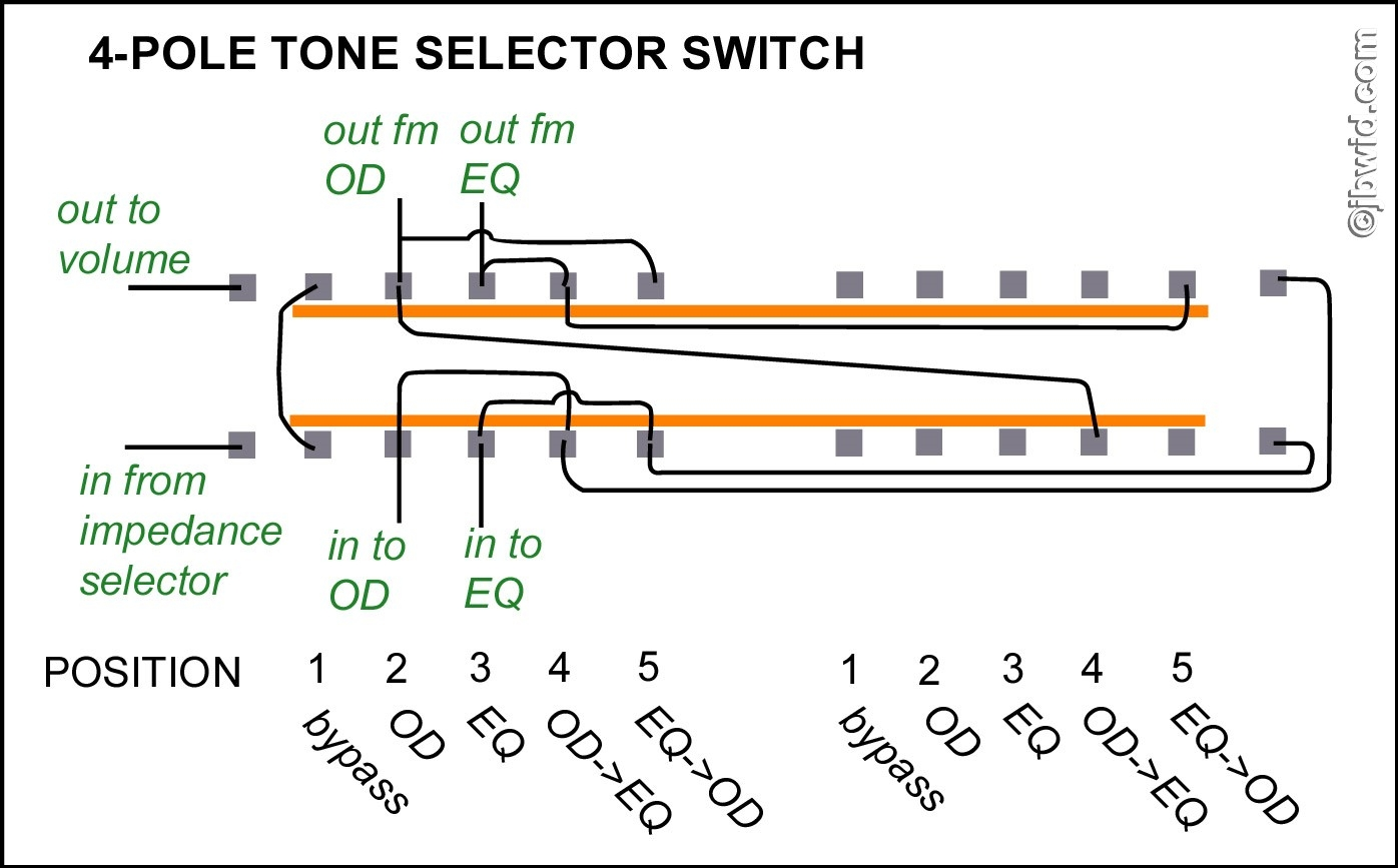 4 Position Selector Switch Wiring Diagram - 4 Position Selector Switch Wiring Diagram Collection I D Just Installed Guitarfetish S Treble Mid 19a