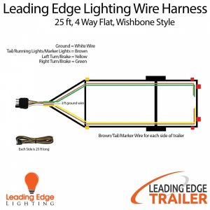 4 Prong Trailer Wiring Diagram - Wiring Diagram for Stock Trailer Best Trailer Wiring Colors Connector 7 Wire Plug Diagram Seven Electrical 20j
