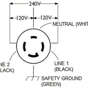 4 Prong Twist Lock Plug Wiring Diagram - Nema L5 30 Wiring Diagram Luxury 30 Amp Nema L14 with Twist Lock Plug Wiring Diagram 20h