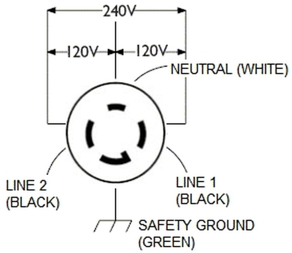 4 Prong 30 Plug Wiring Diagram - Schematics Online on
